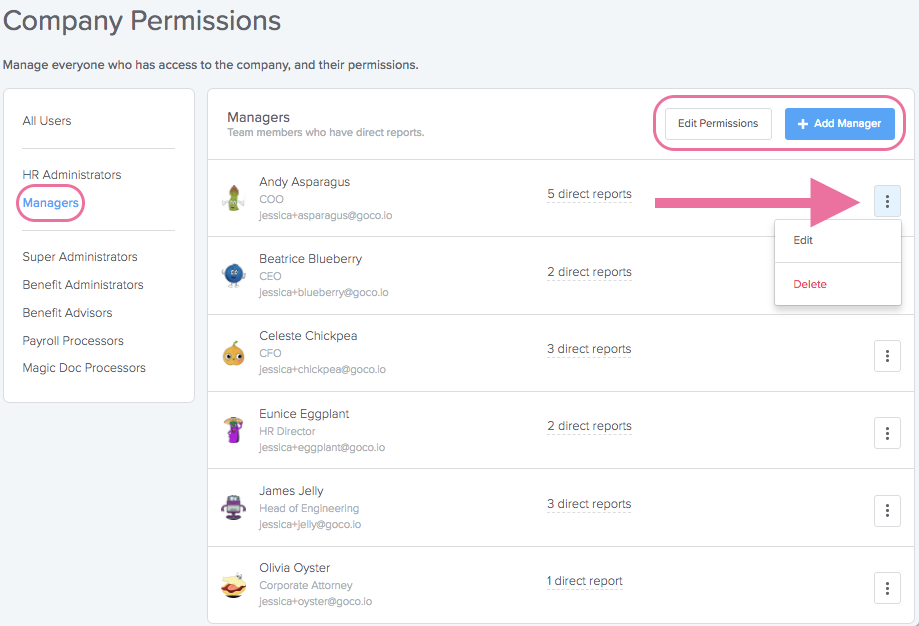 Manager Permissions Overview